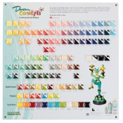 Duncan Concepts (CN) Tile Chart